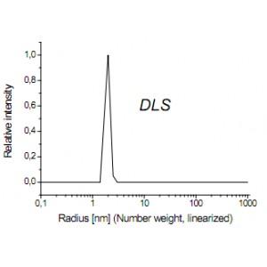 Tin oxide - Nanoparticles suspension, 5%
