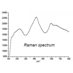 TiO2 - Nanoparticles, rutile